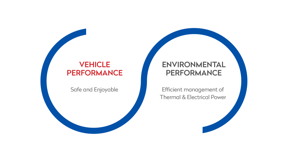 Vehicle performance and environmental performance